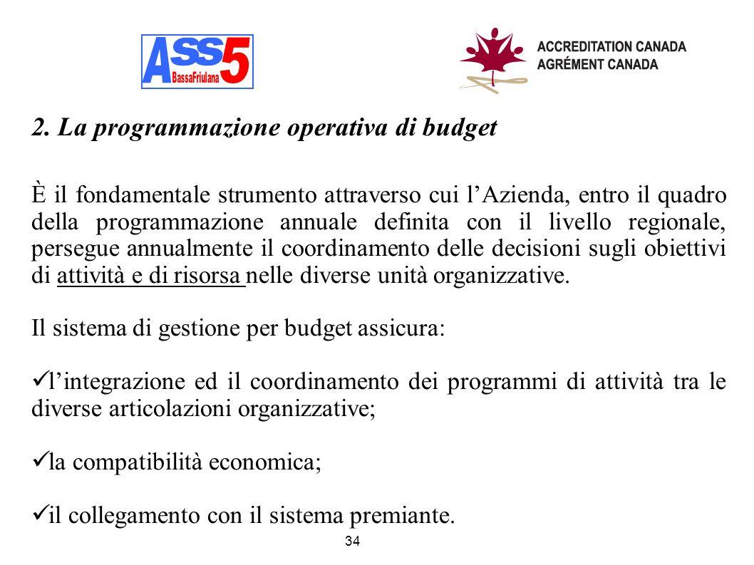 A A s s 5 2. La programmazione operativa di budget