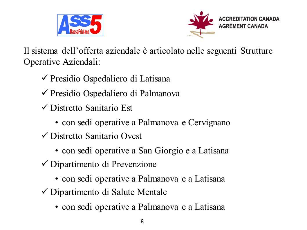 A A s s 5 Presidio Ospedaliero di Latisana