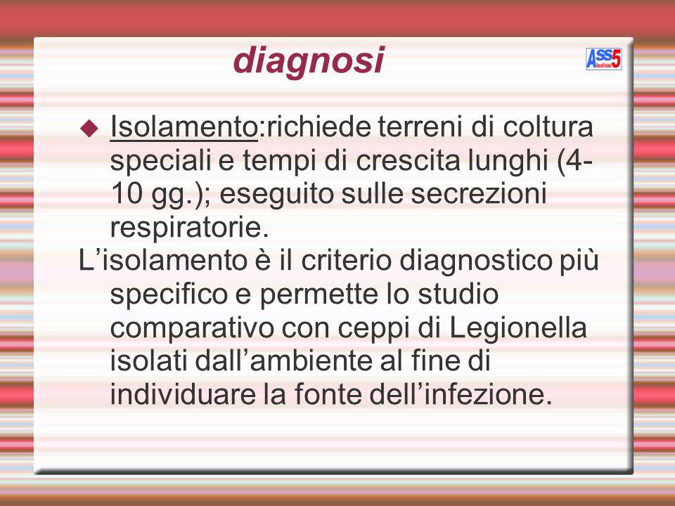 diagnosiIsolamento:richiede terreni di coltura speciali e tempi di crescita lunghi (4-10 gg.); eseguito sulle secrezioni respiratorie.