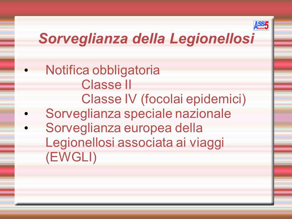 Sorveglianza della Legionellosi