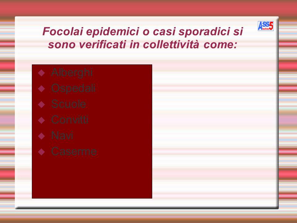 Focolai epidemici o casi sporadici si sono verificati in collettività come: