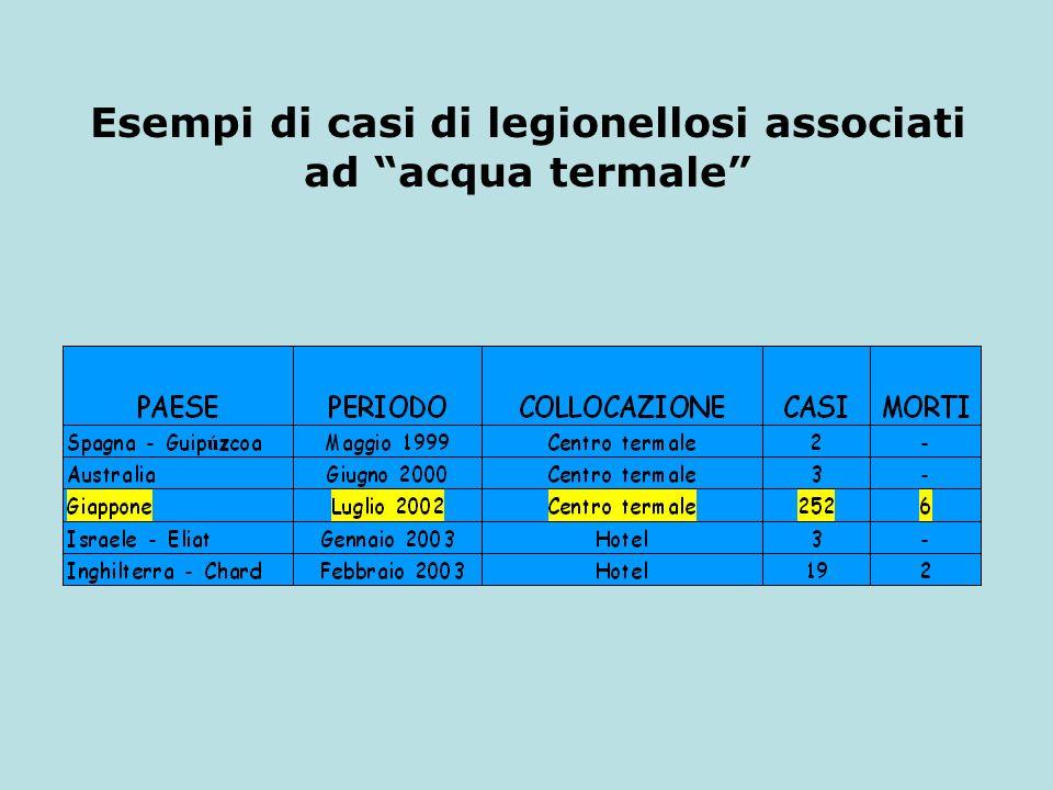 Esempi di casi di legionellosi associati ad acqua termale