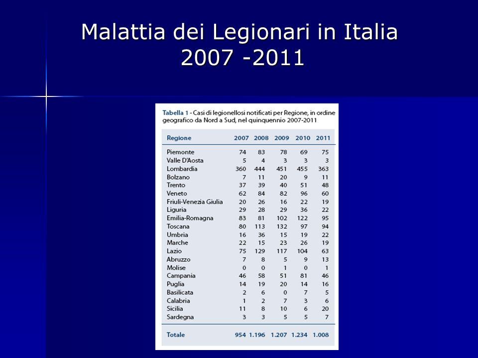 Malattia dei Legionari in Italia