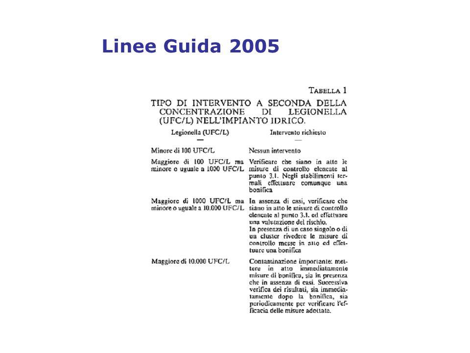 Linee Guida 2005