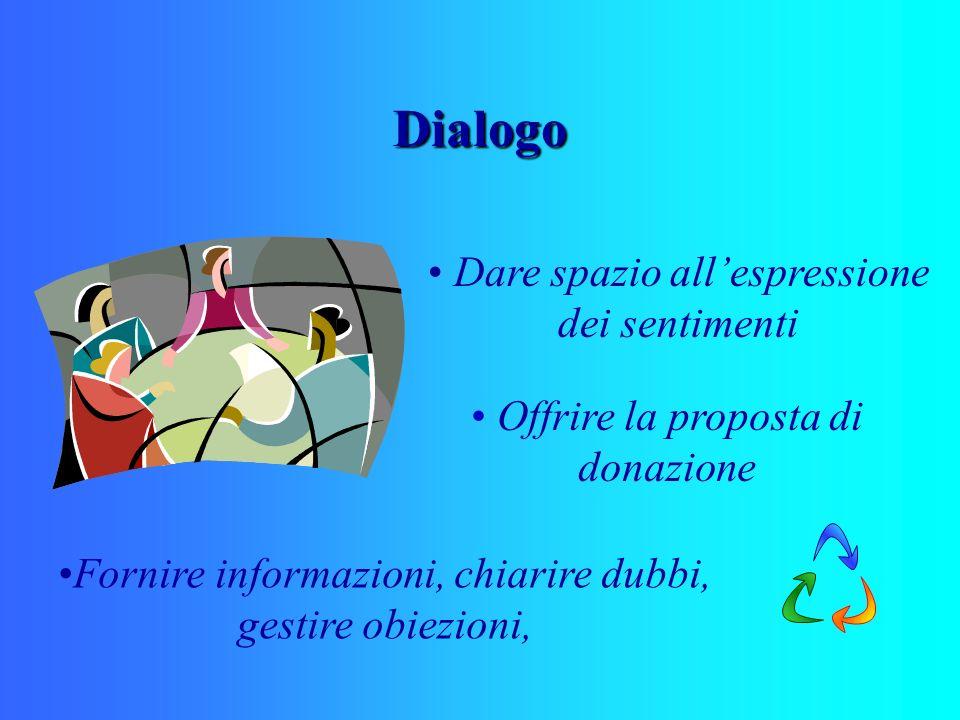 Dialogo Dare spazio all'espressione dei sentimenti