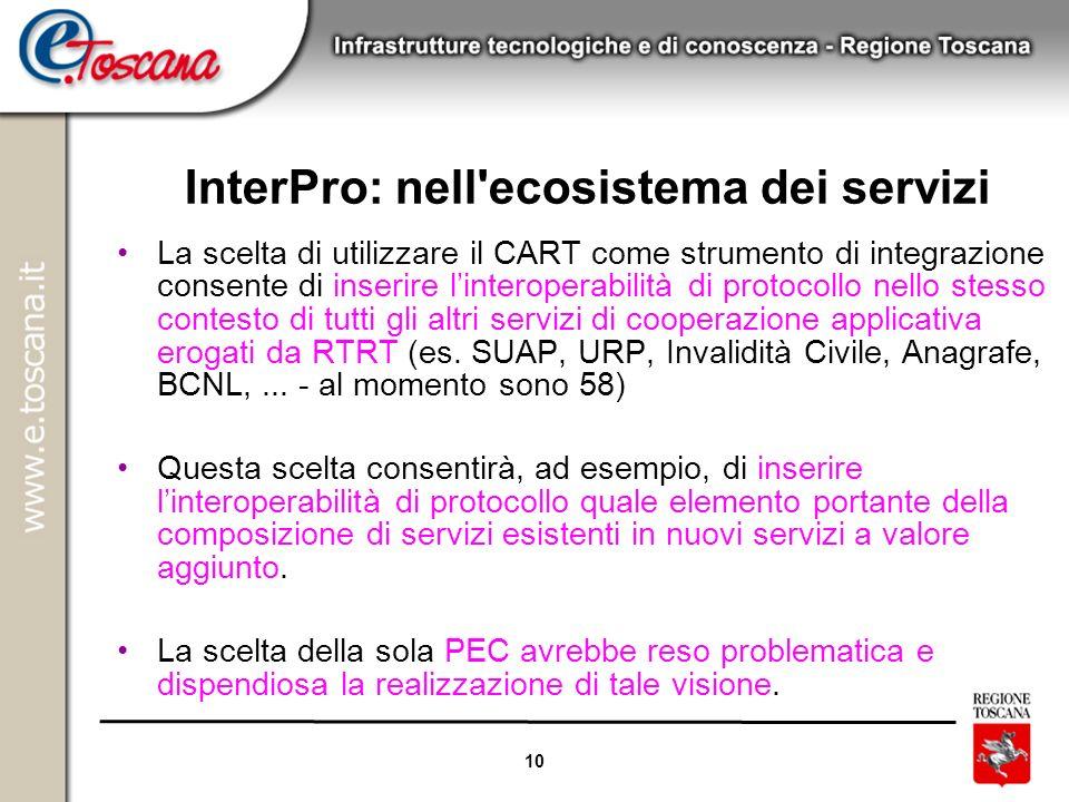 InterPro: nell ecosistema dei servizi