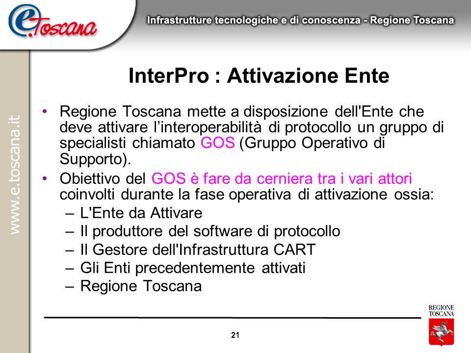 InterPro : Attivazione Ente