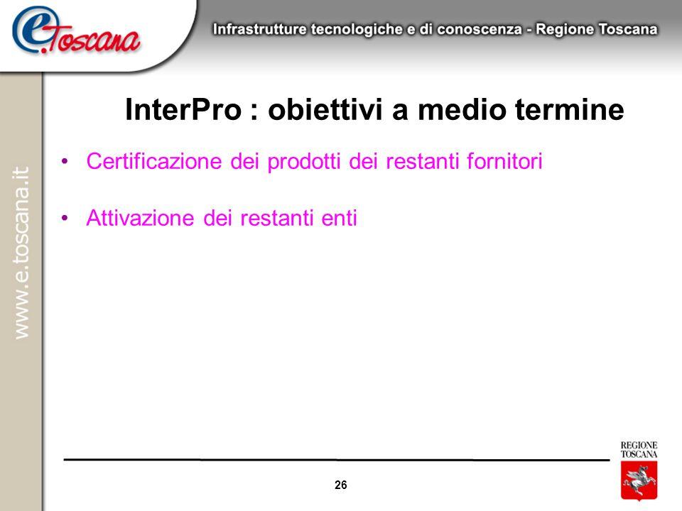 InterPro : obiettivi a medio termine