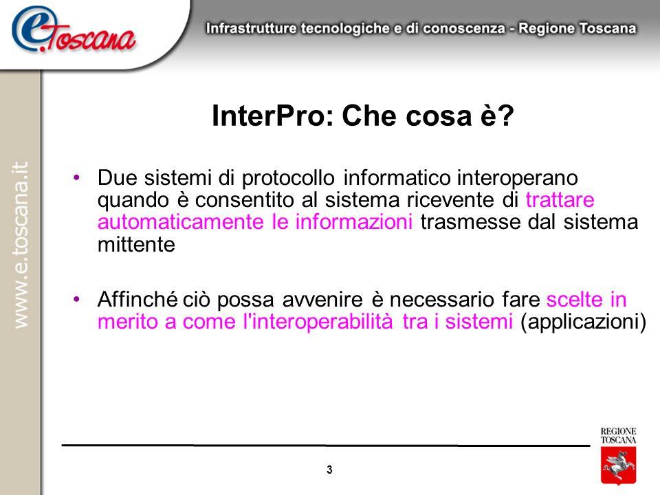 18/06/08 InterPro: Che cosa è