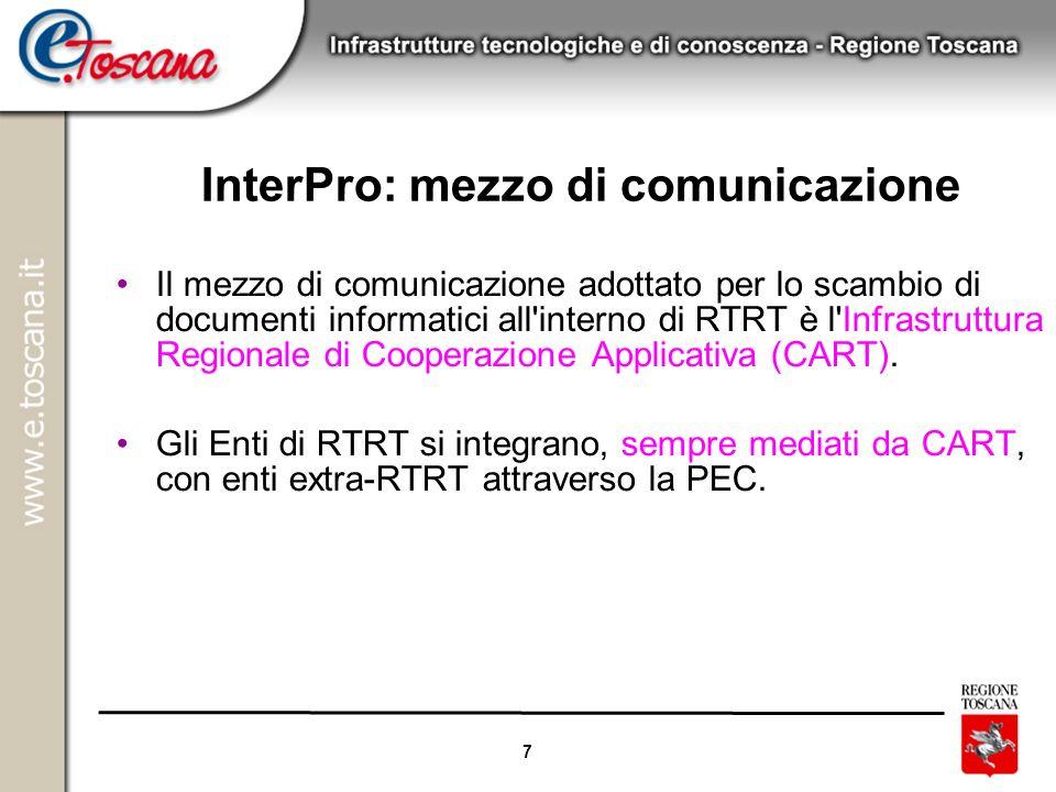 InterPro: mezzo di comunicazione
