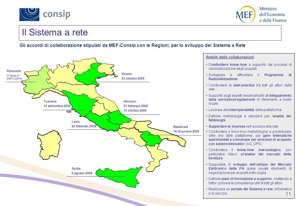 Il Sistema a rete Gli accordi di collaborazione stipulati da MEF-Consip con le Regioni, per lo sviluppo del Sistema a Rete.