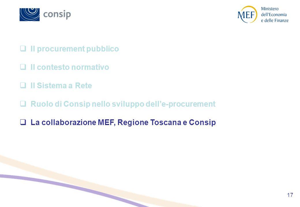 Il procurement pubblico Il contesto normativo Il Sistema a Rete