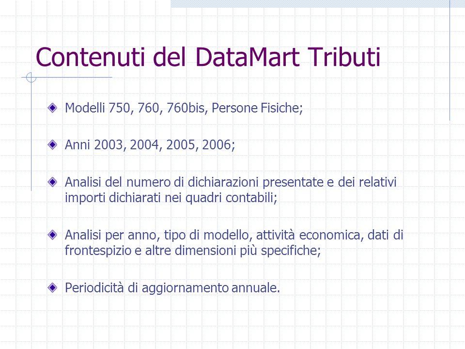 Contenuti del DataMart Tributi