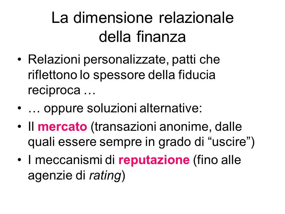 La dimensione relazionale della finanza