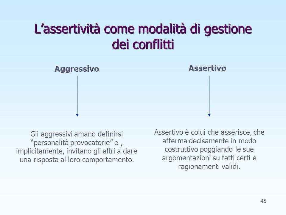 L'assertività come modalità di gestione dei conflitti