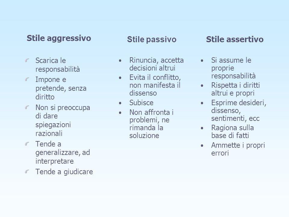 Stile aggressivo Stile passivo Stile assertivo