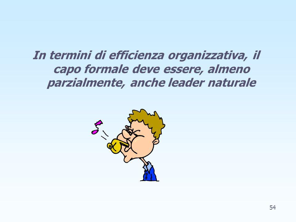 In termini di efficienza organizzativa, il capo formale deve essere, almeno parzialmente, anche leader naturale