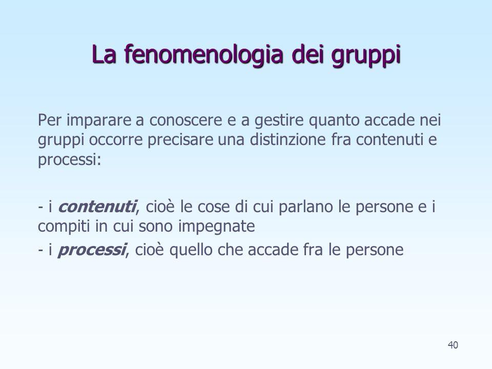 La fenomenologia dei gruppi