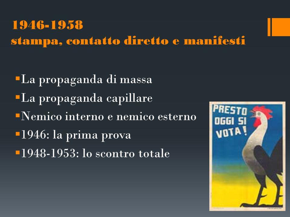 1946-1958 stampa, contatto diretto e manifesti
