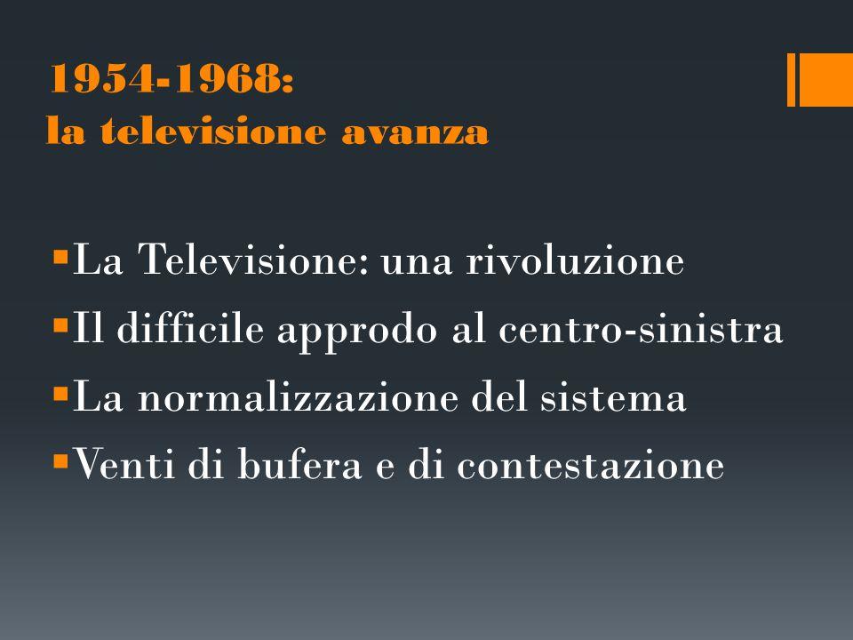 1954-1968: la televisione avanza