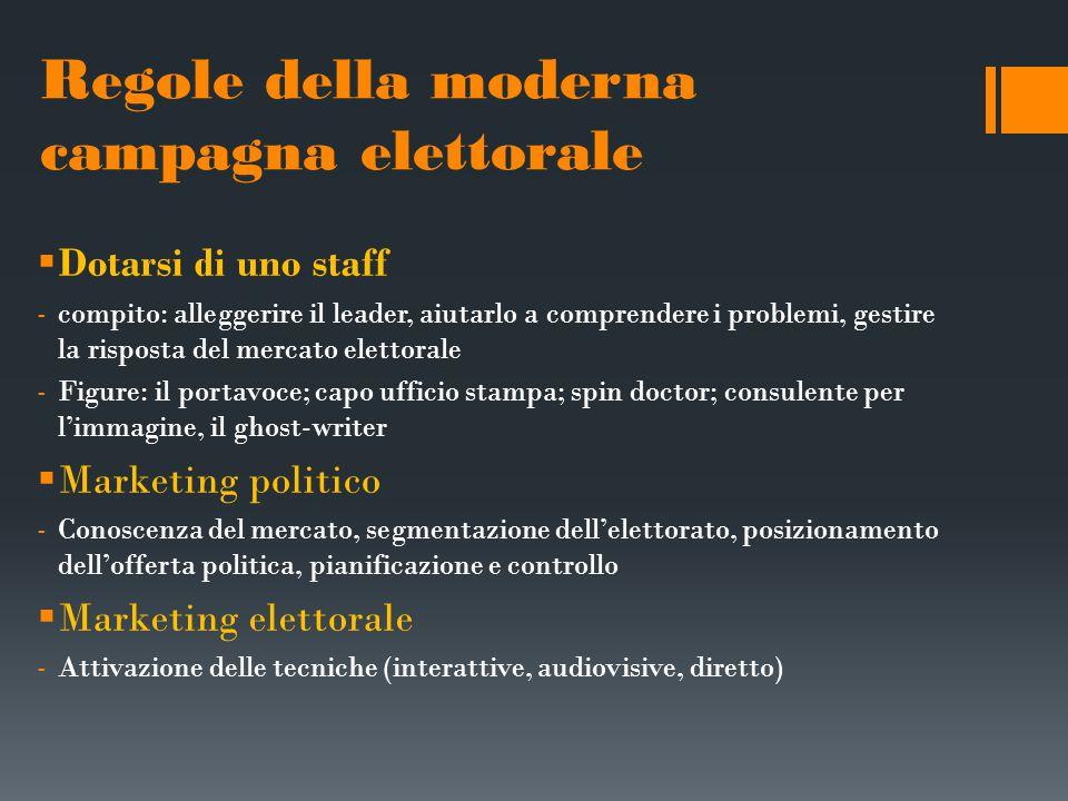 Regole della moderna campagna elettorale