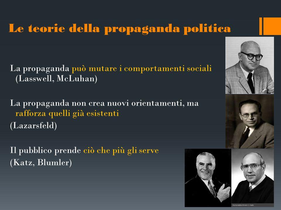 Le teorie della propaganda politica