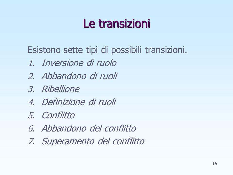 Le transizioni Esistono sette tipi di possibili transizioni.
