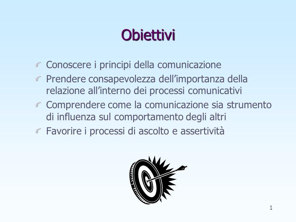 Obiettivi Conoscere i principi della comunicazione