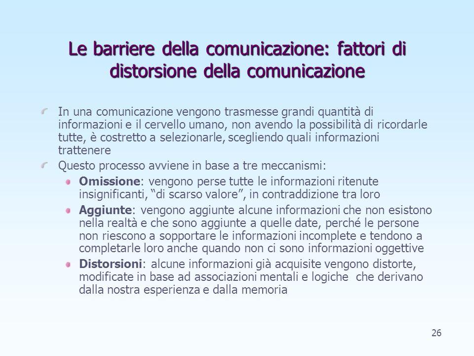 Le barriere della comunicazione: fattori di distorsione della comunicazione