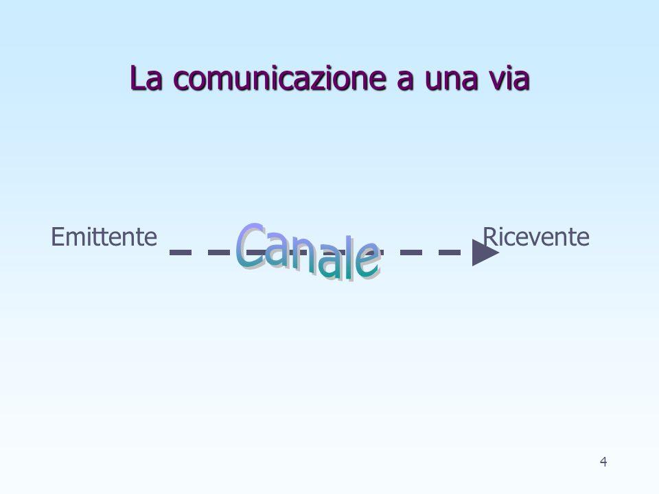 La comunicazione a una via