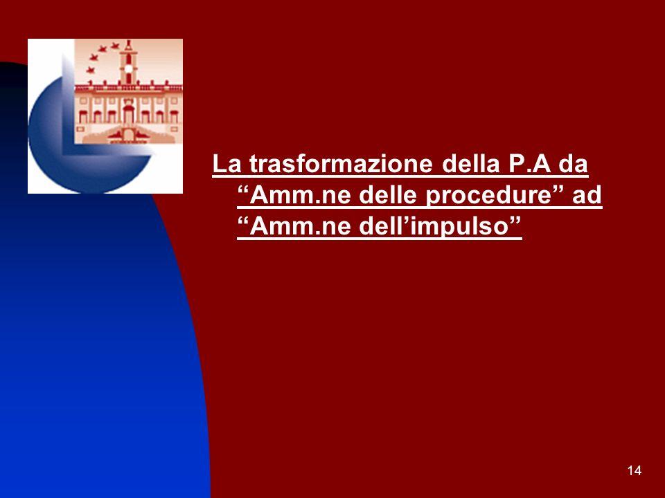La trasformazione della P. A da Amm. ne delle procedure ad Amm
