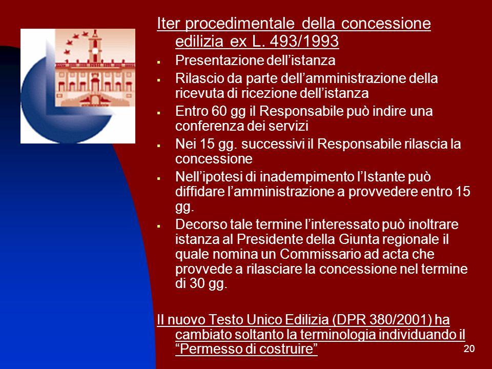 Iter procedimentale della concessione edilizia ex L. 493/1993