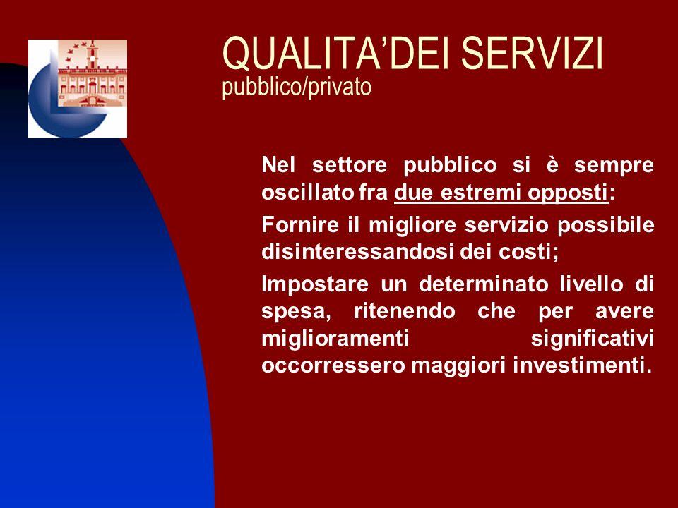 QUALITA'DEI SERVIZI pubblico/privato