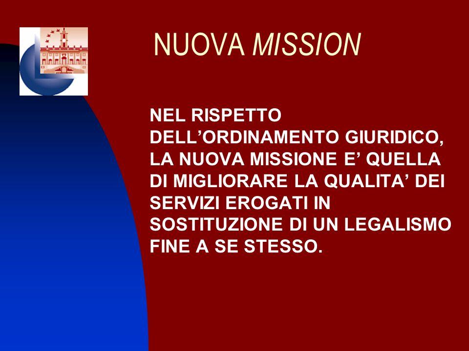 NUOVA MISSION