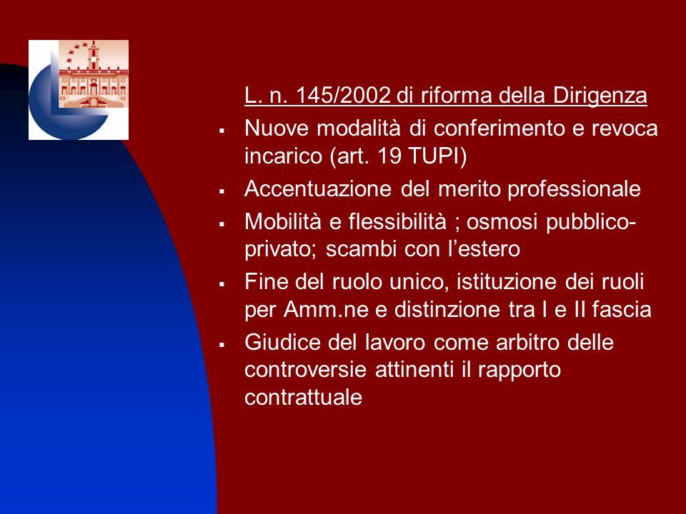 L. n. 145/2002 di riforma della Dirigenza