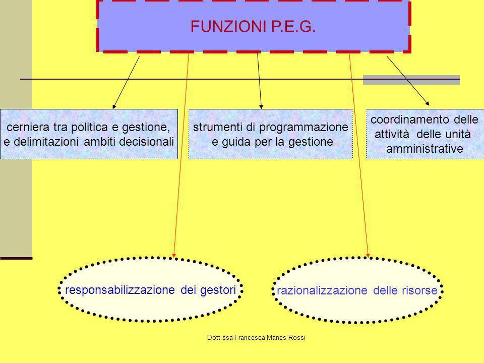 FUNZIONI P.E.G. cerniera tra politica e gestione,