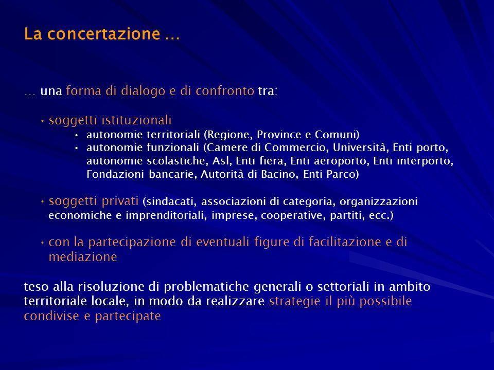 La concertazione … … una forma di dialogo e di confronto tra:
