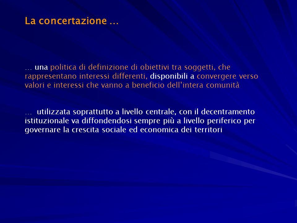 La concertazione …