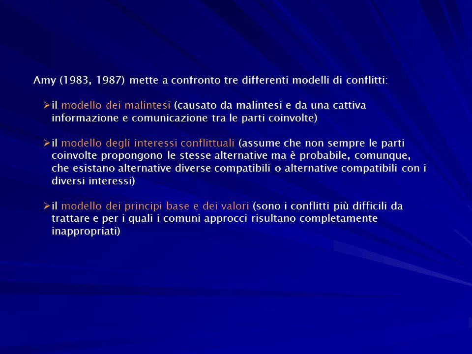 Amy (1983, 1987) mette a confronto tre differenti modelli di conflitti: