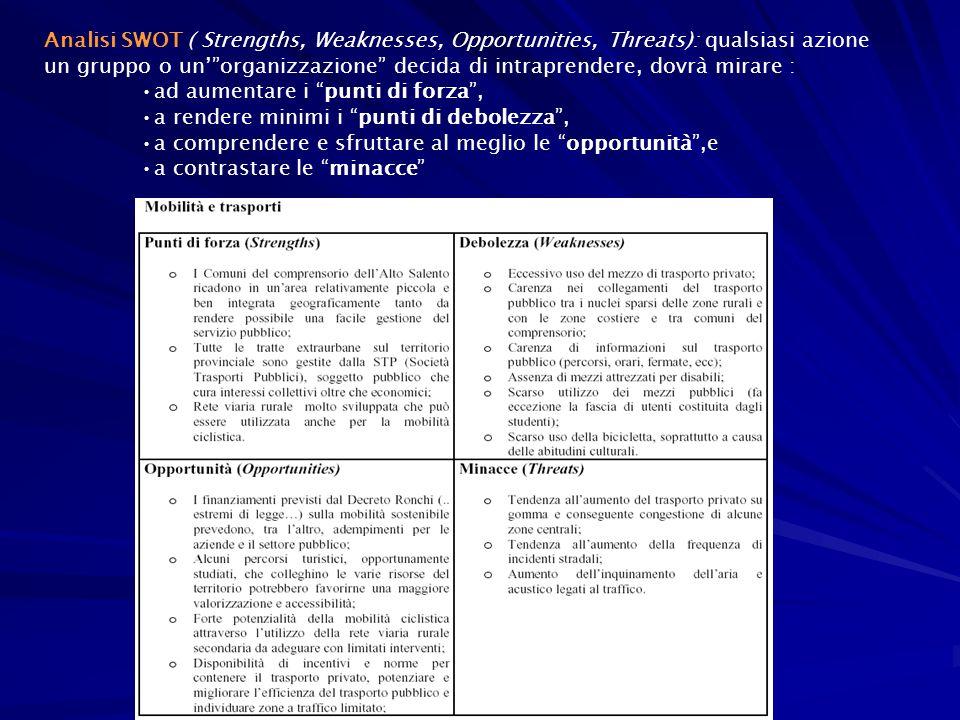 Analisi SWOT ( Strengths, Weaknesses, Opportunities, Threats): qualsiasi azione un gruppo o un' organizzazione decida di intraprendere, dovrà mirare :