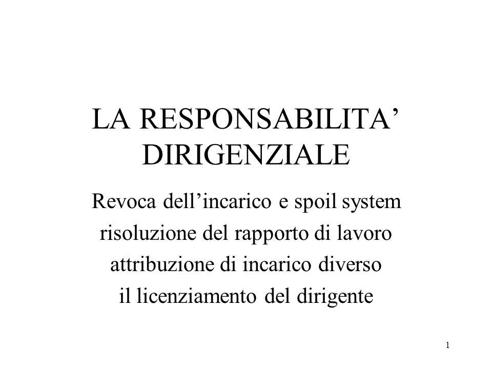 LA RESPONSABILITA' DIRIGENZIALE