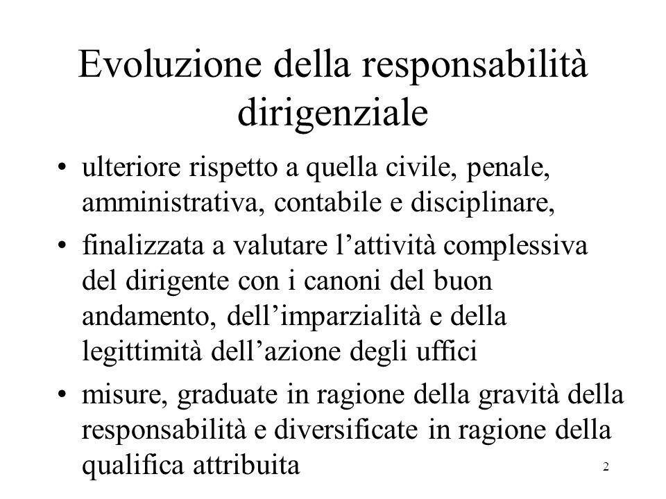 Evoluzione della responsabilità dirigenziale
