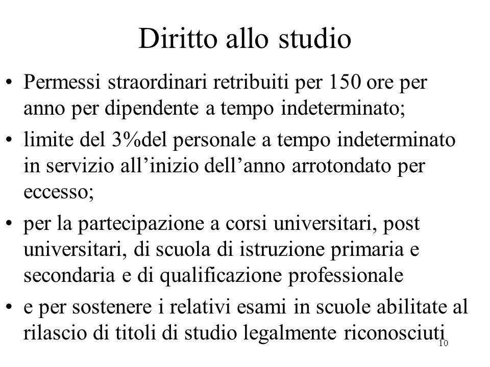 Diritto allo studio Permessi straordinari retribuiti per 150 ore per anno per dipendente a tempo indeterminato;