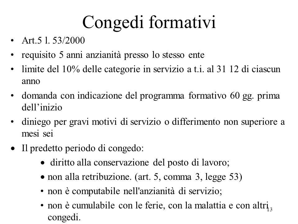 Congedi formativi Art.5 l. 53/2000