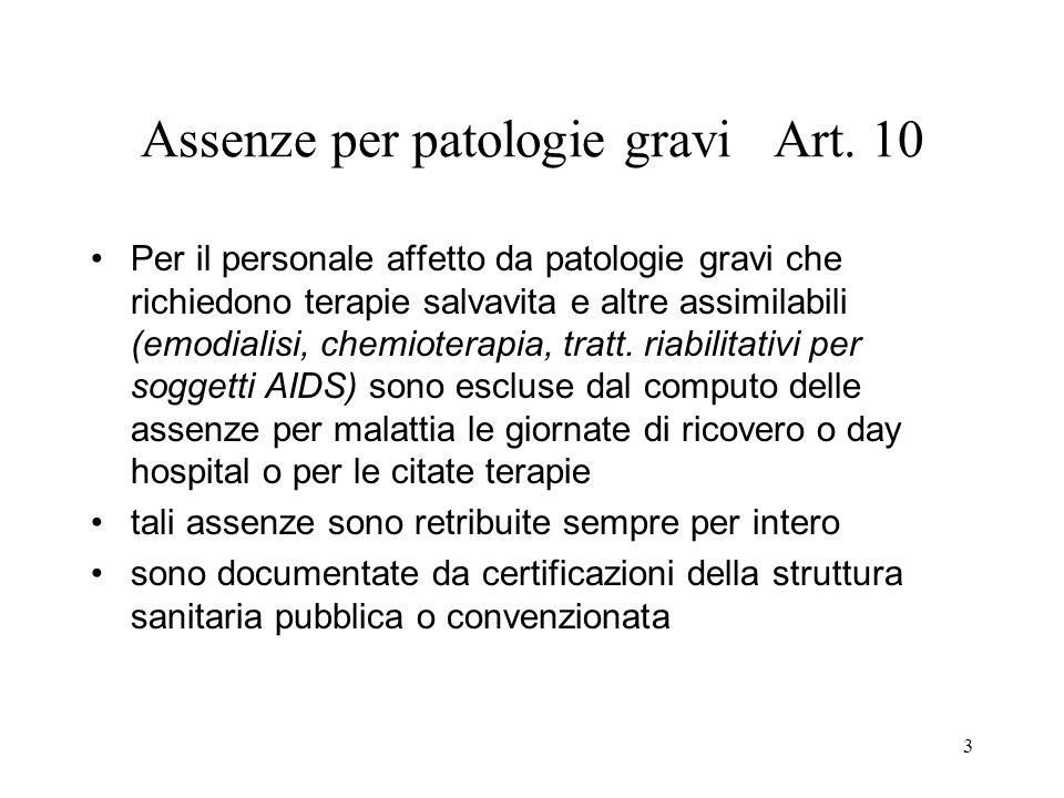 Assenze per patologie gravi Art. 10