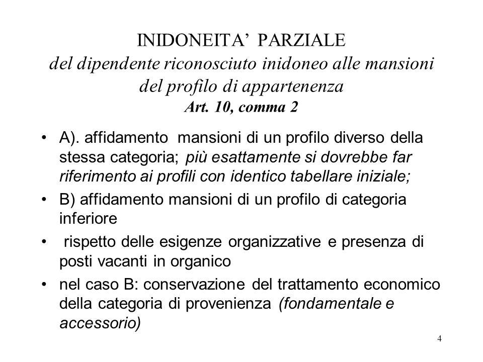INIDONEITA' PARZIALE del dipendente riconosciuto inidoneo alle mansioni del profilo di appartenenza Art. 10, comma 2