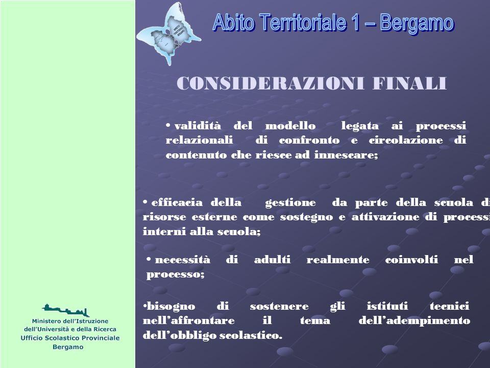 Abito Territoriale 1 – Bergamo