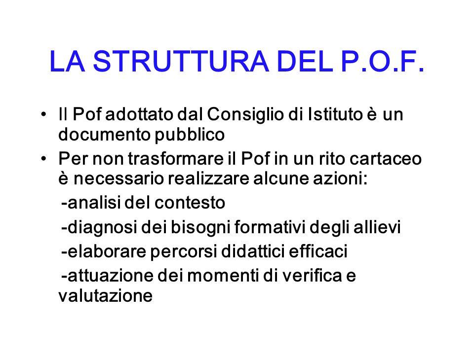 LA STRUTTURA DEL P.O.F. Il Pof adottato dal Consiglio di Istituto è un documento pubblico.