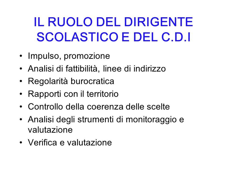 IL RUOLO DEL DIRIGENTE SCOLASTICO E DEL C.D.I