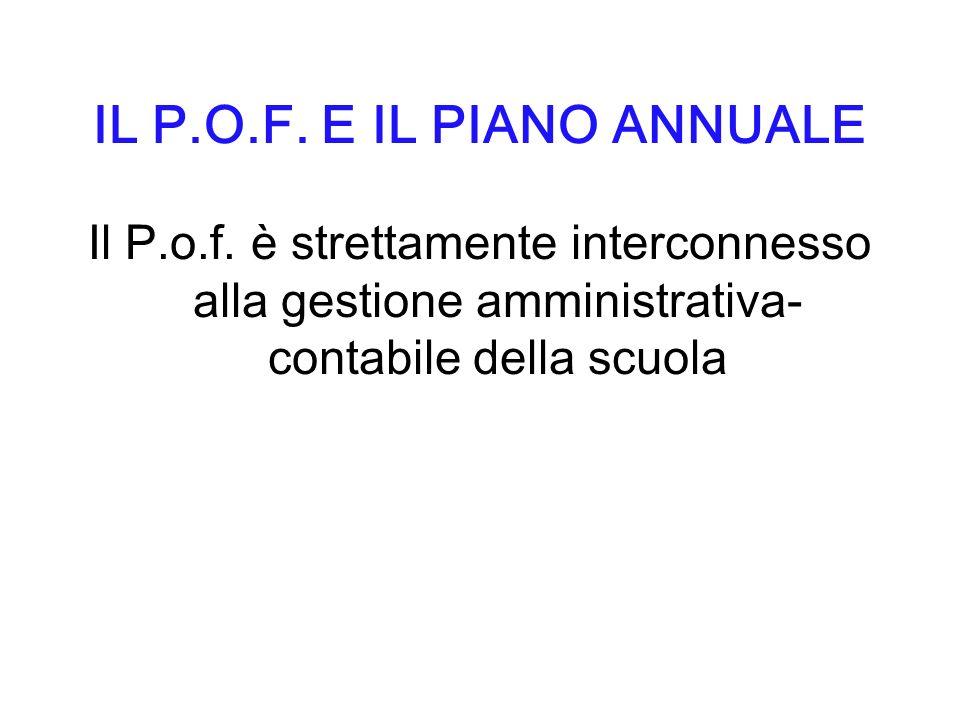IL P.O.F. E IL PIANO ANNUALE